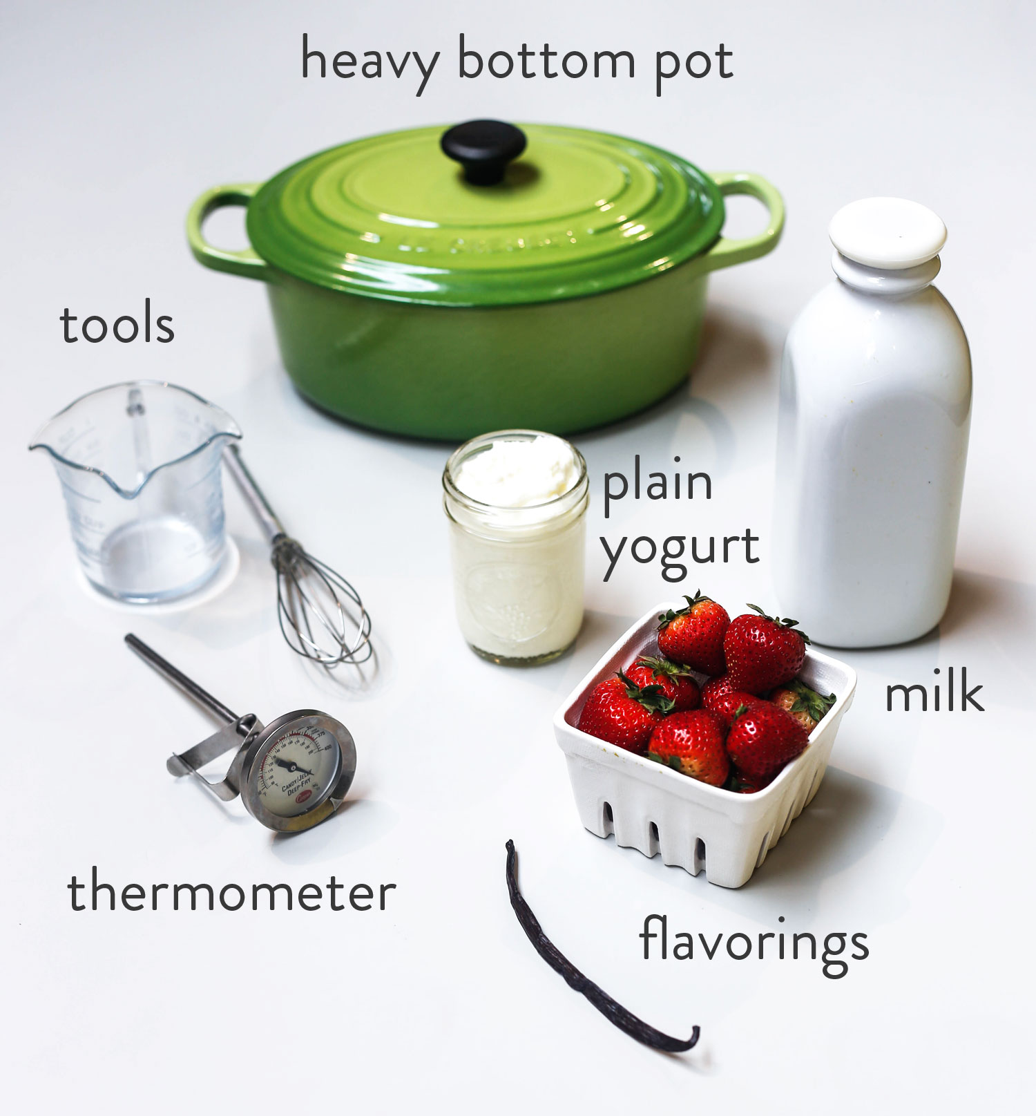 how to make yogurt at home without a machine